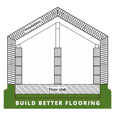 Build Better Flooring - Insulation Image